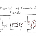 Common mode vs differential mode op amp